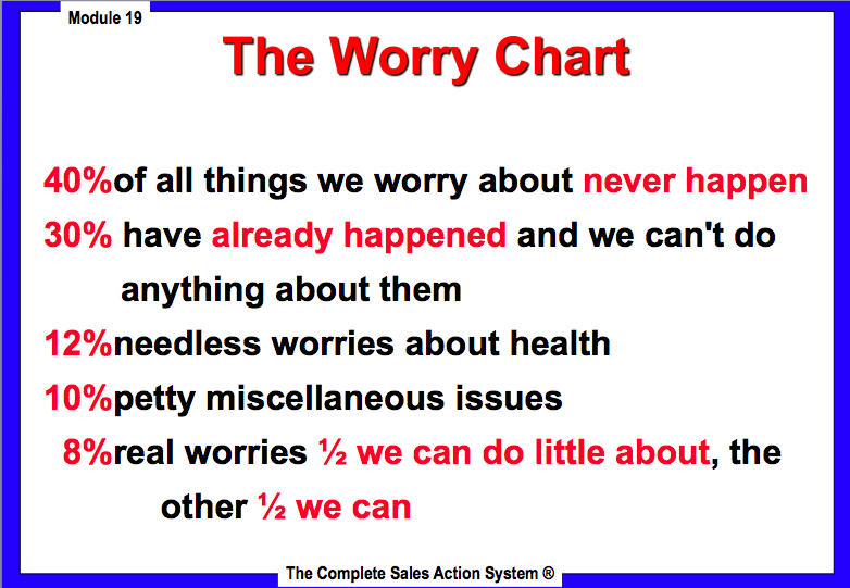 Worry or not?!
